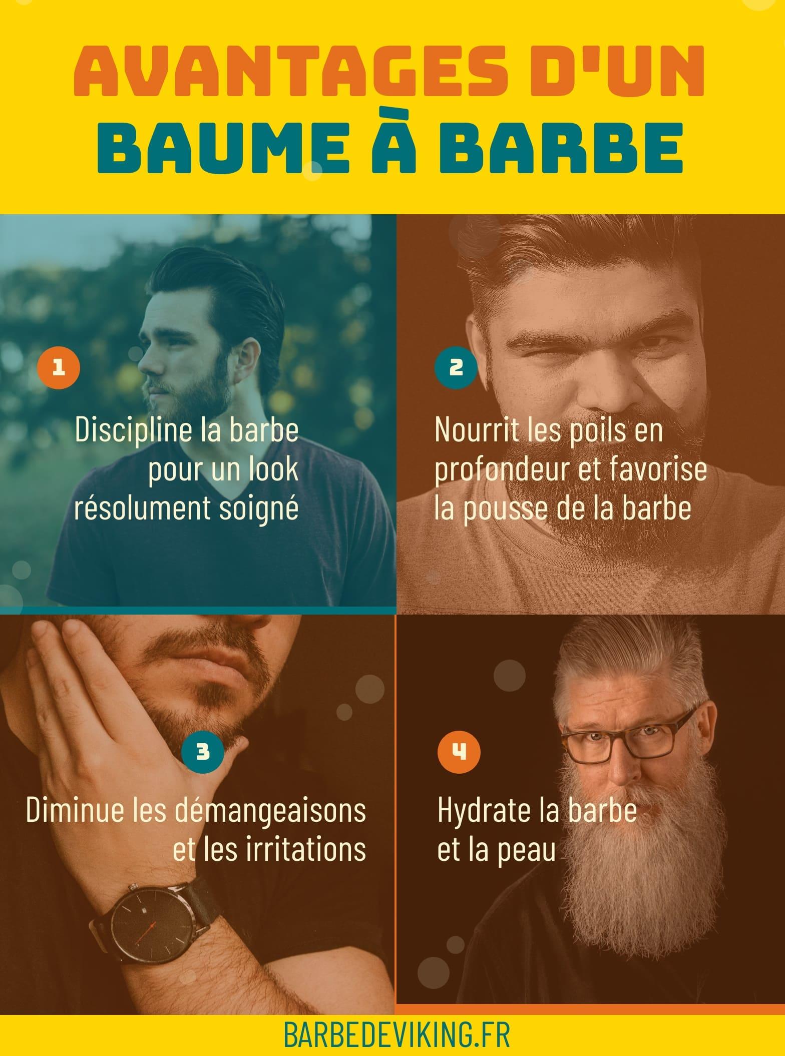 Quels sont les avantages d'un baume à barbe - infographie