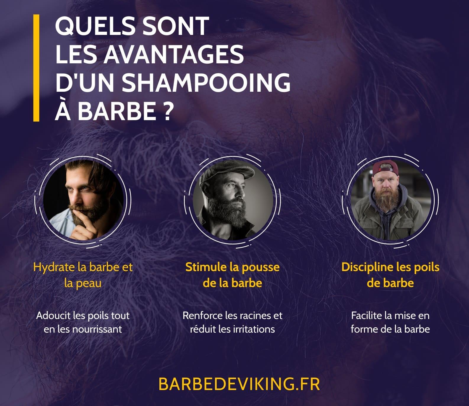 Quels sont les avantages d'un shampoing à barbe - infographie