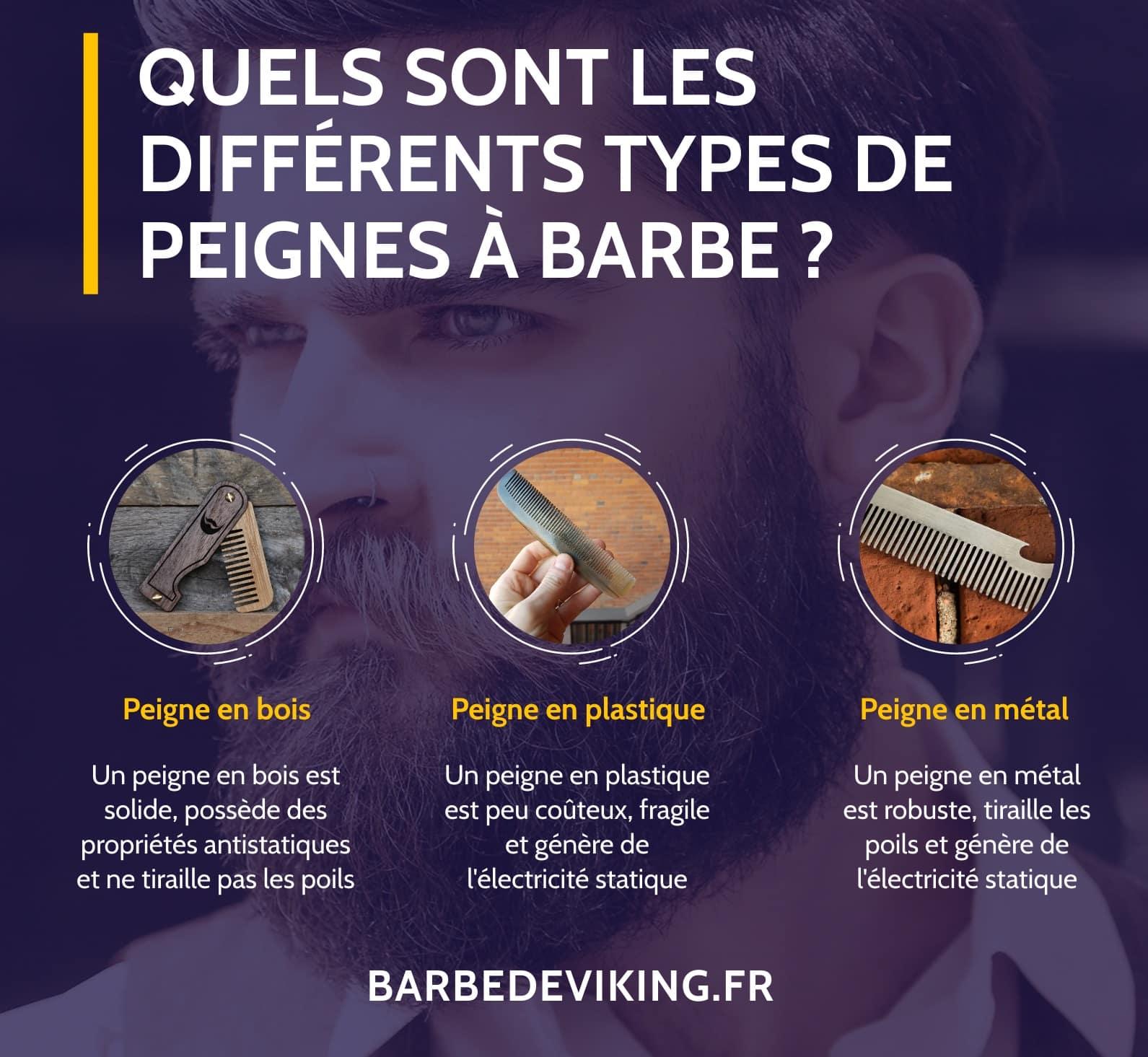 Quels sont les différents types de peignes à barbe - infographie