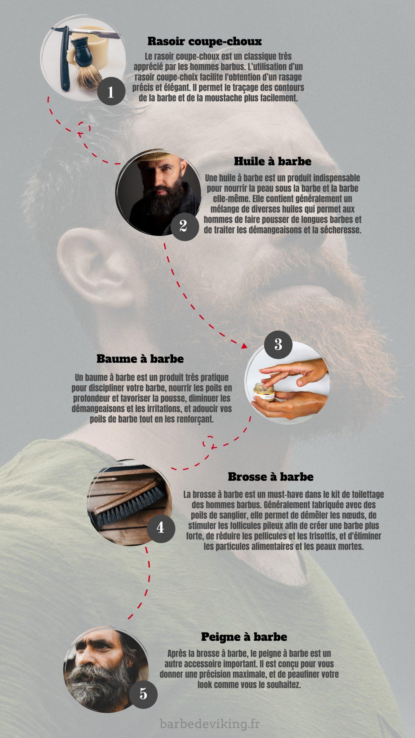 Quels outils rechercher dans un coffret d'entretien pour la barbe ?